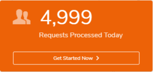 Requests Processed Today